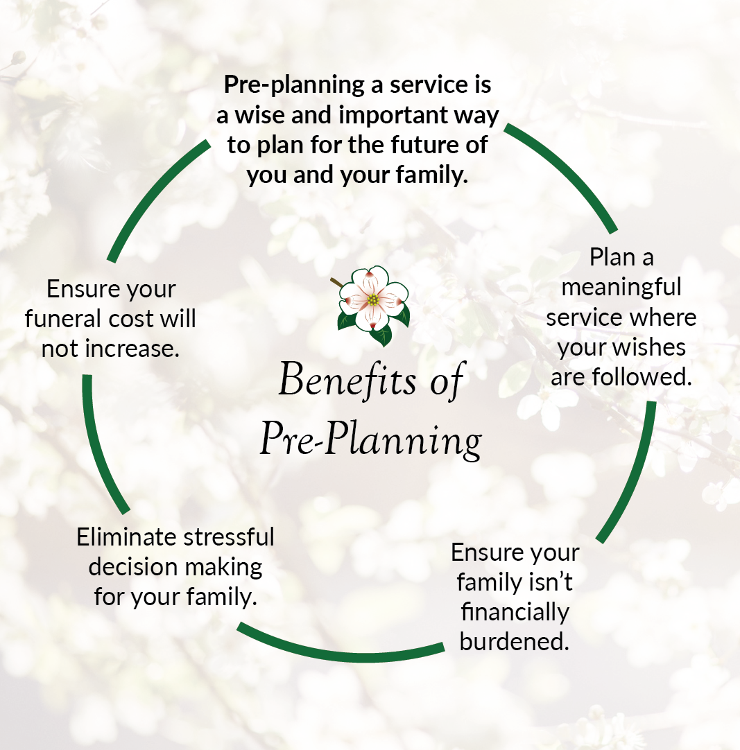 Benefits of pre-planning part 2