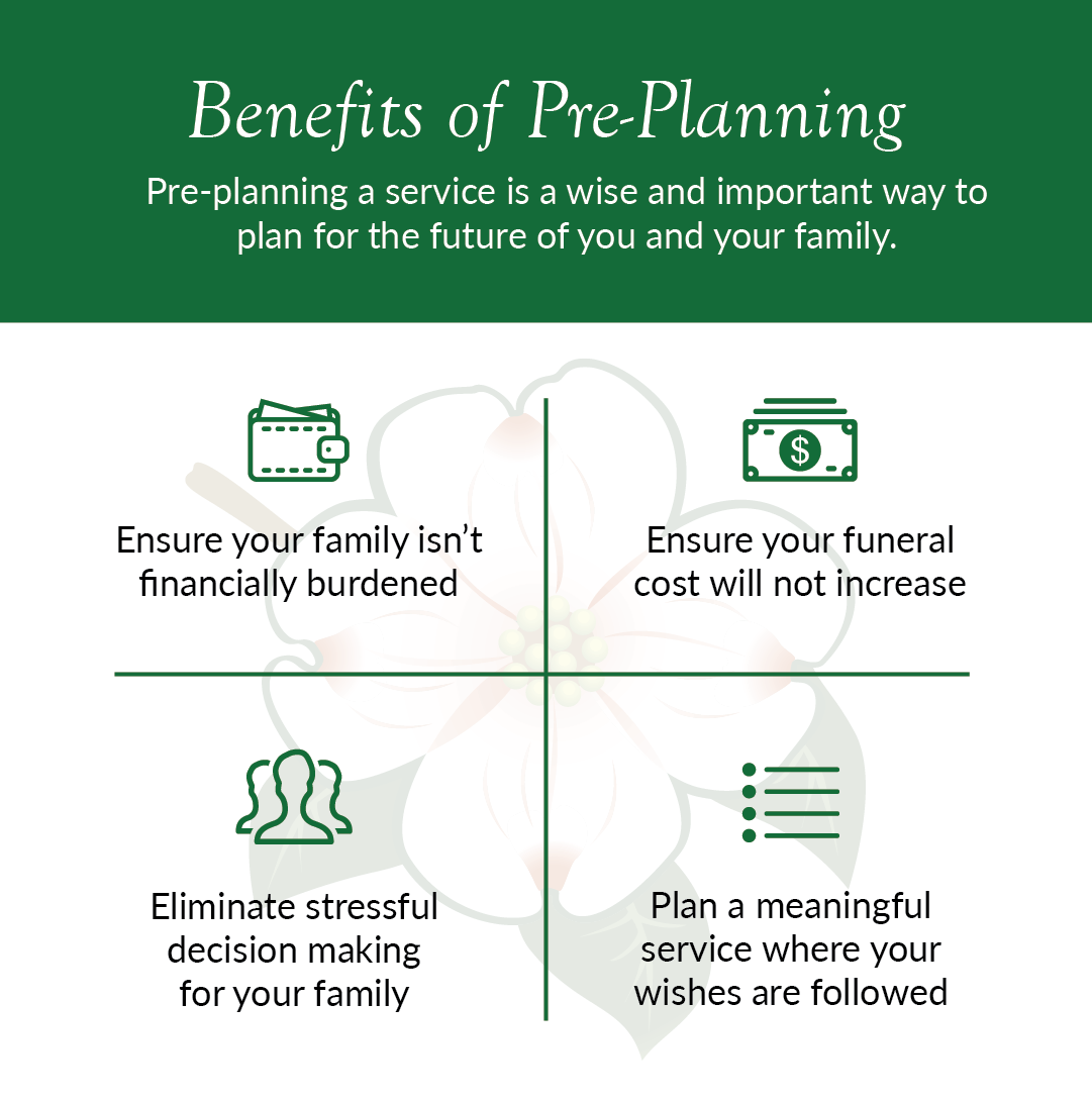 Benefits of pre-planning part 1