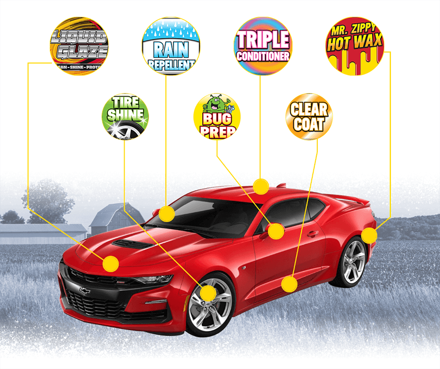 Red Chevy Camaro and product icons with farmland and barn background image